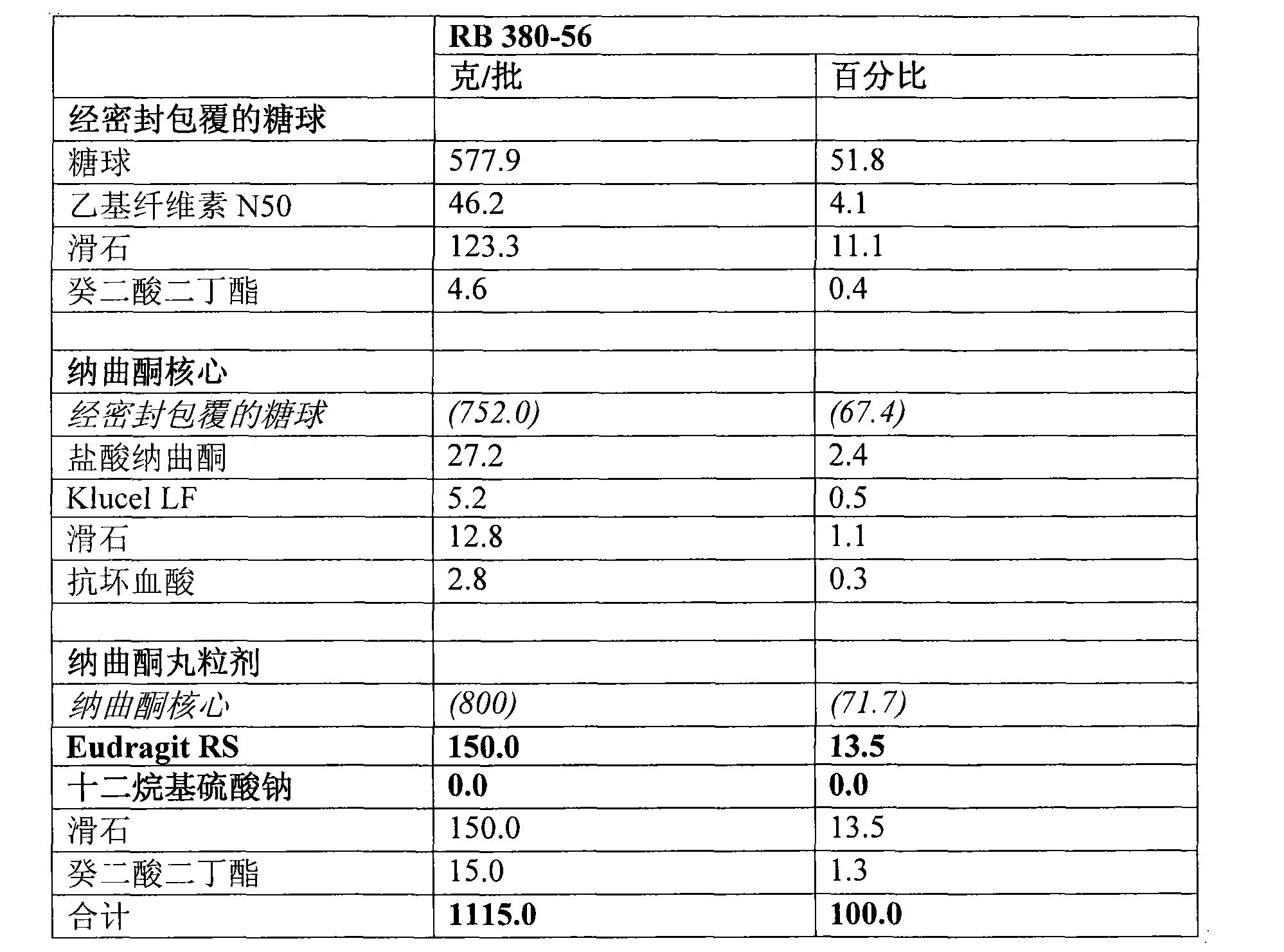 Figure CN101677963BD00281