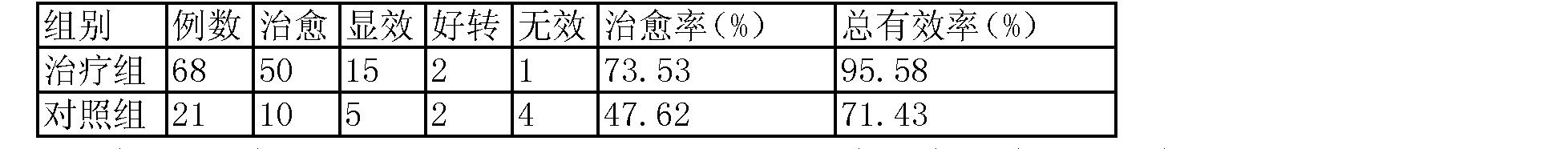 Figure CN102258658AD00061