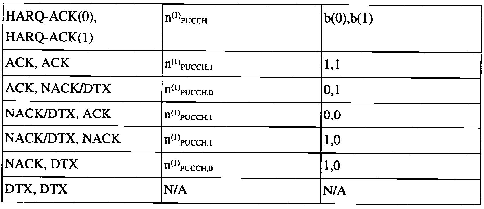 Figure 112012005117180-pct00016