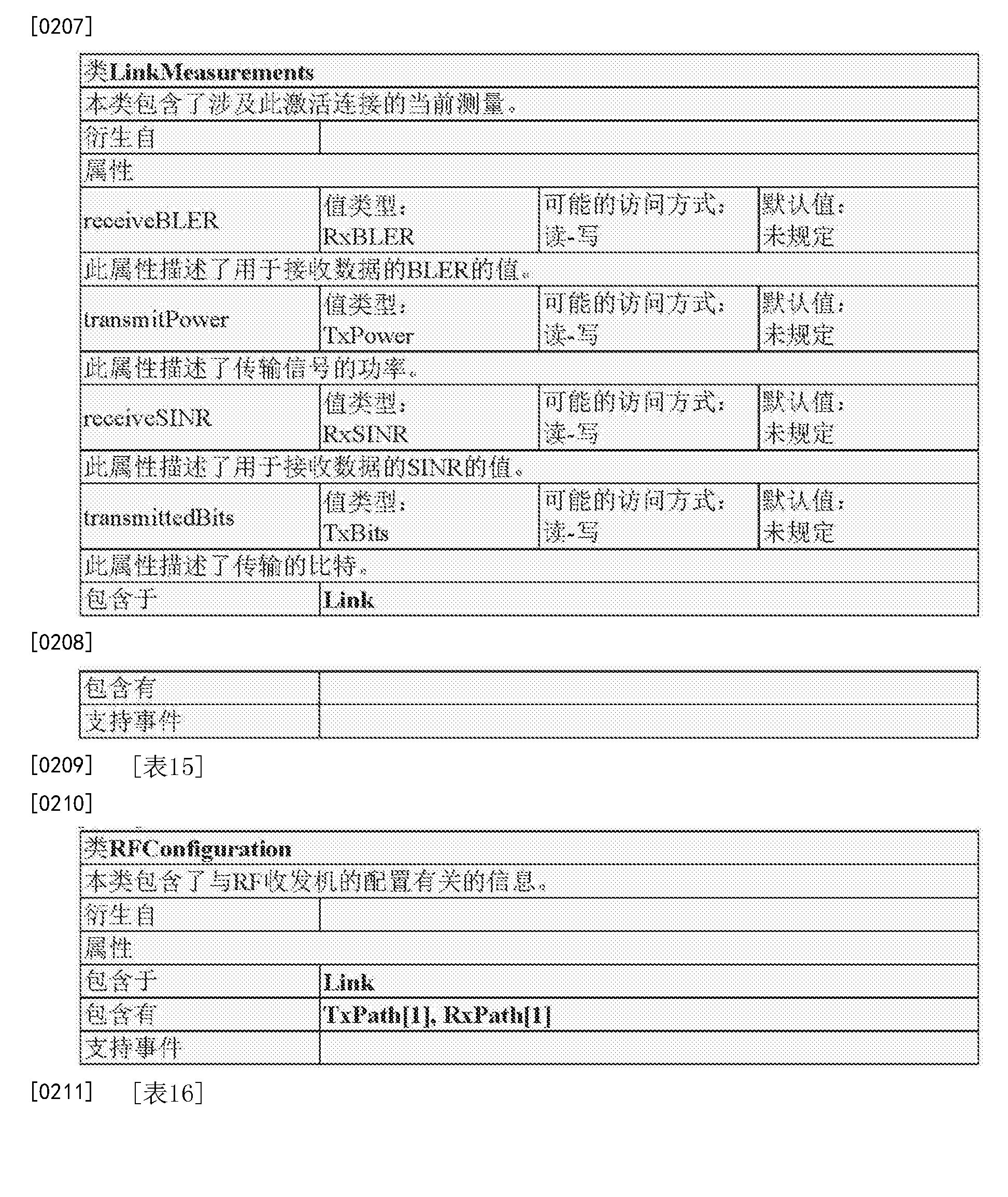 Figure CN107005583AD00241