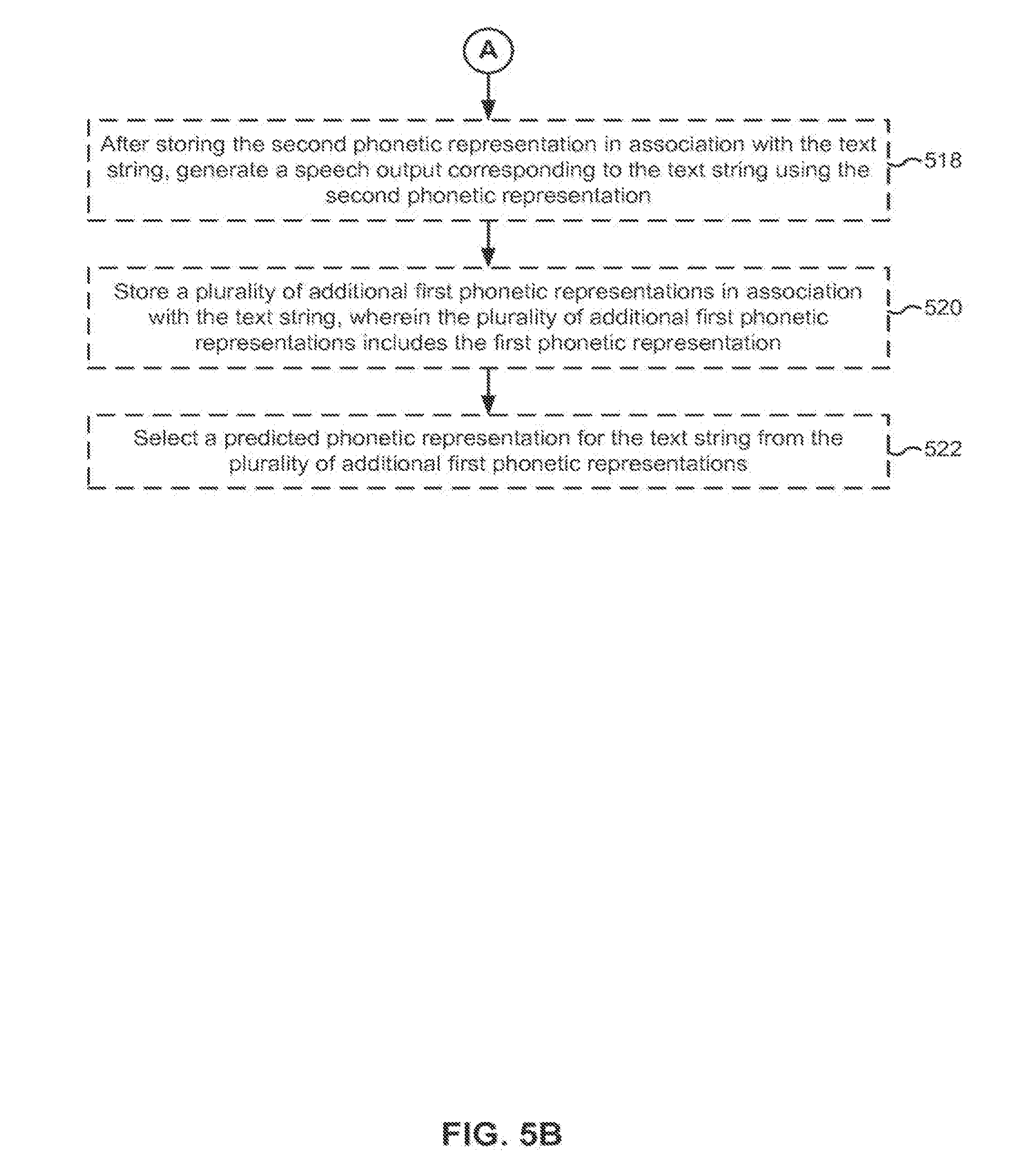 US A1 System and method for user specified pronunciation