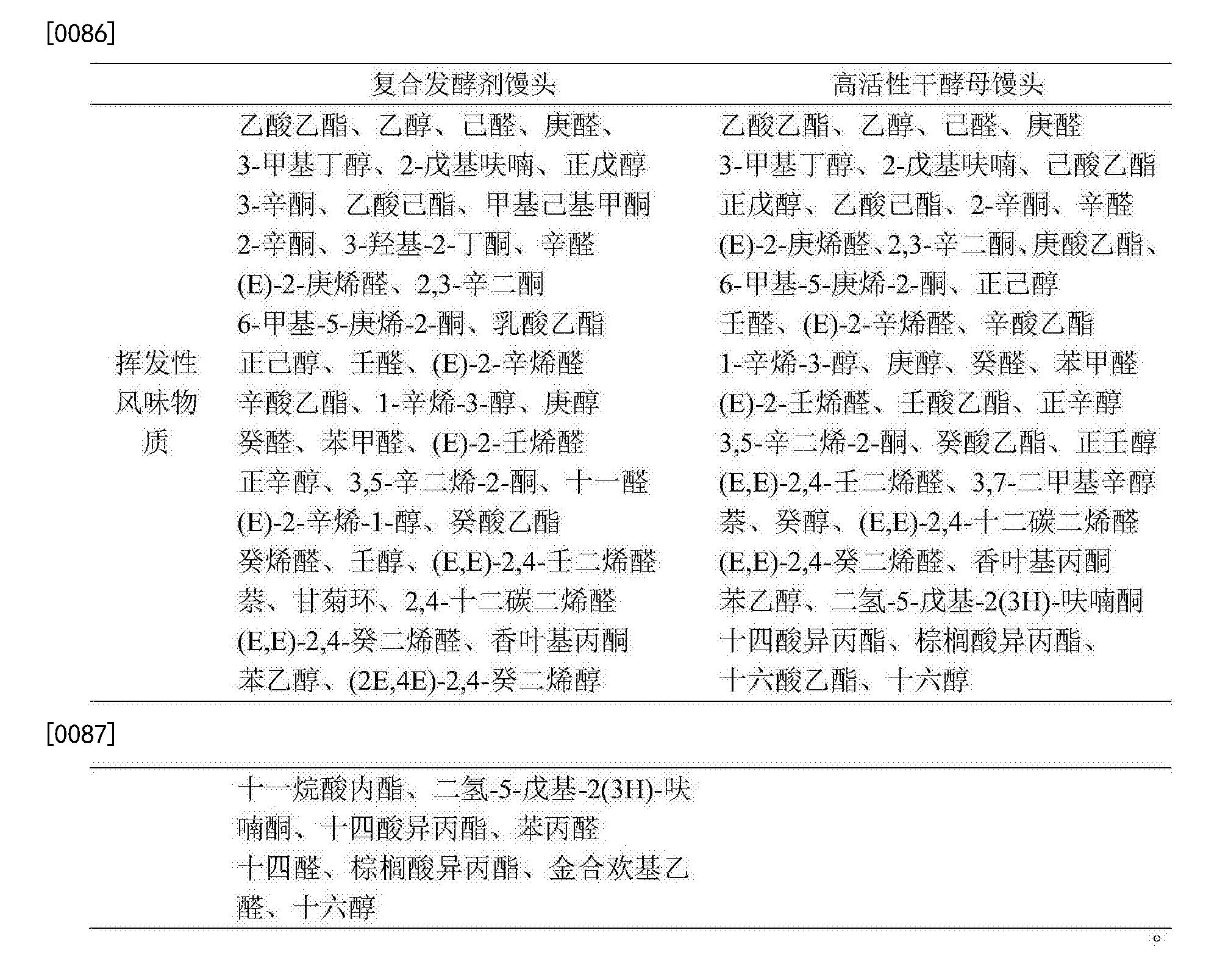 Figure CN106520594AD00111