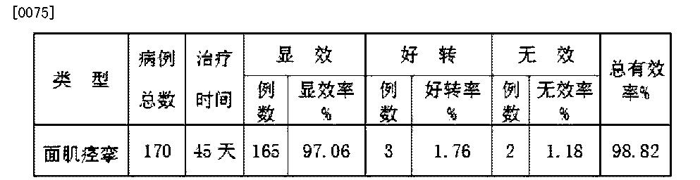 Figure CN103610947BD00081