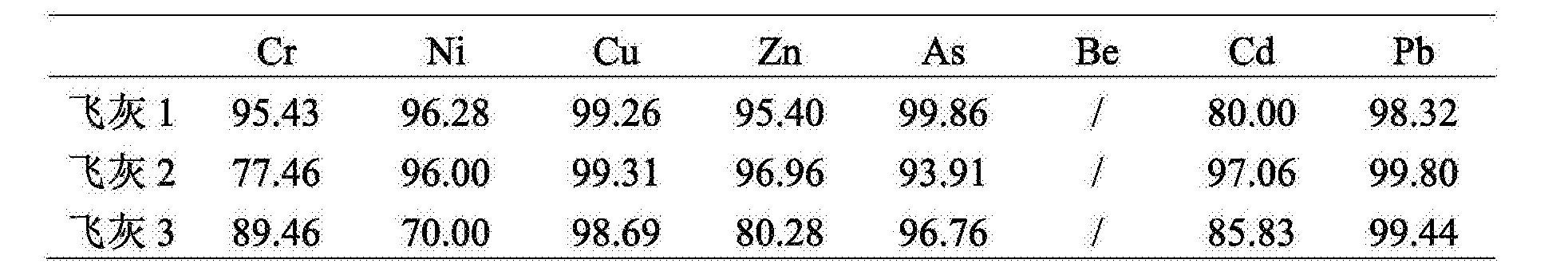 Figure CN107626714AD00073