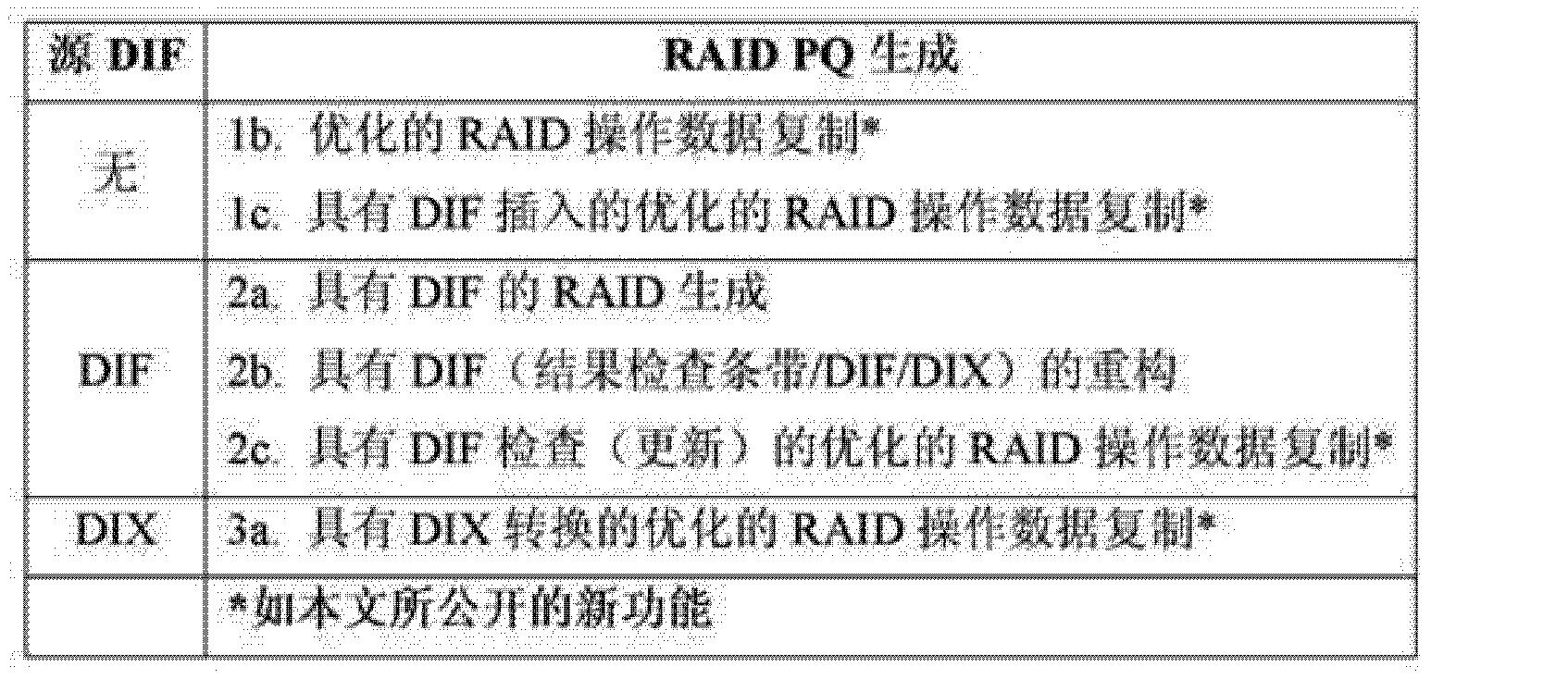 Figure CN104040515AD00261