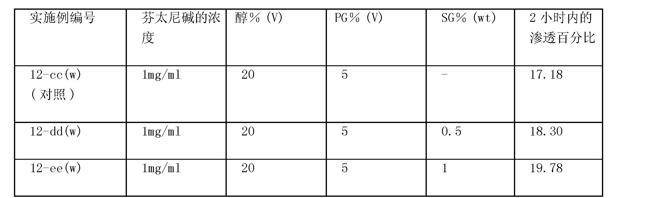 Figure CN101378735BD00391