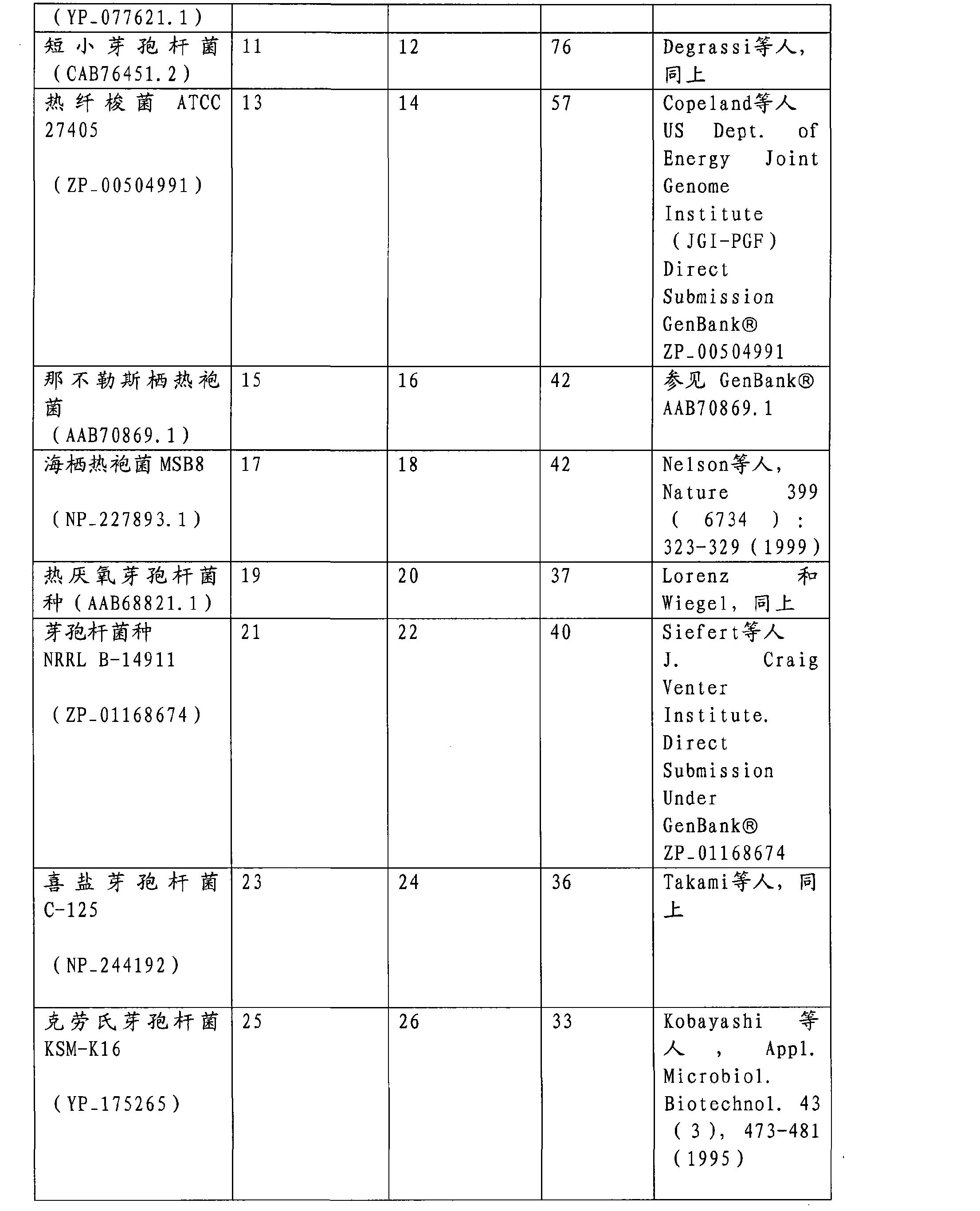 Figure CN101326288BD00241