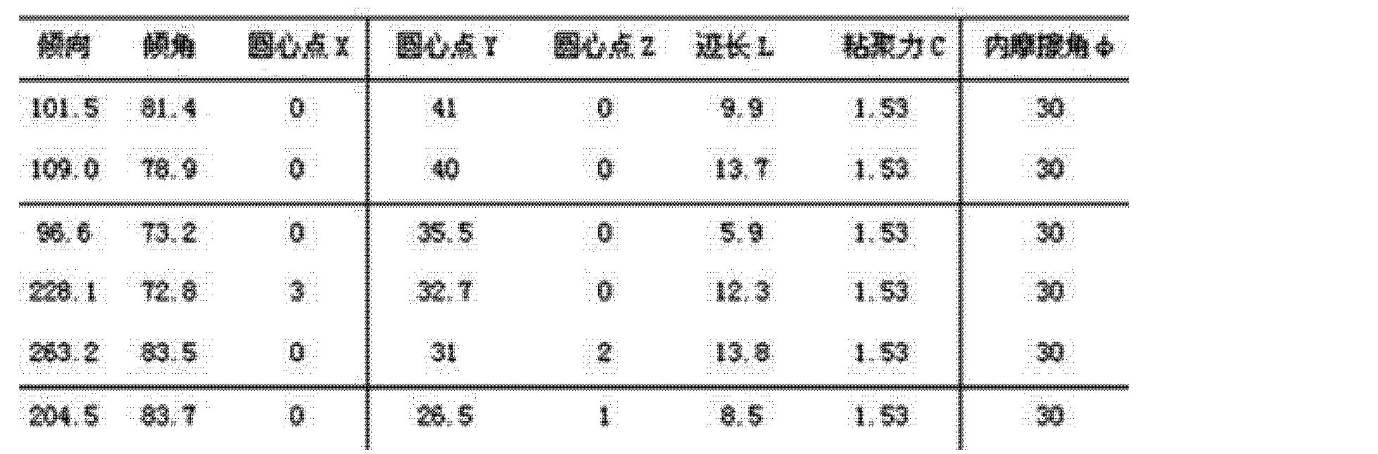 Figure CN101936008BD00141