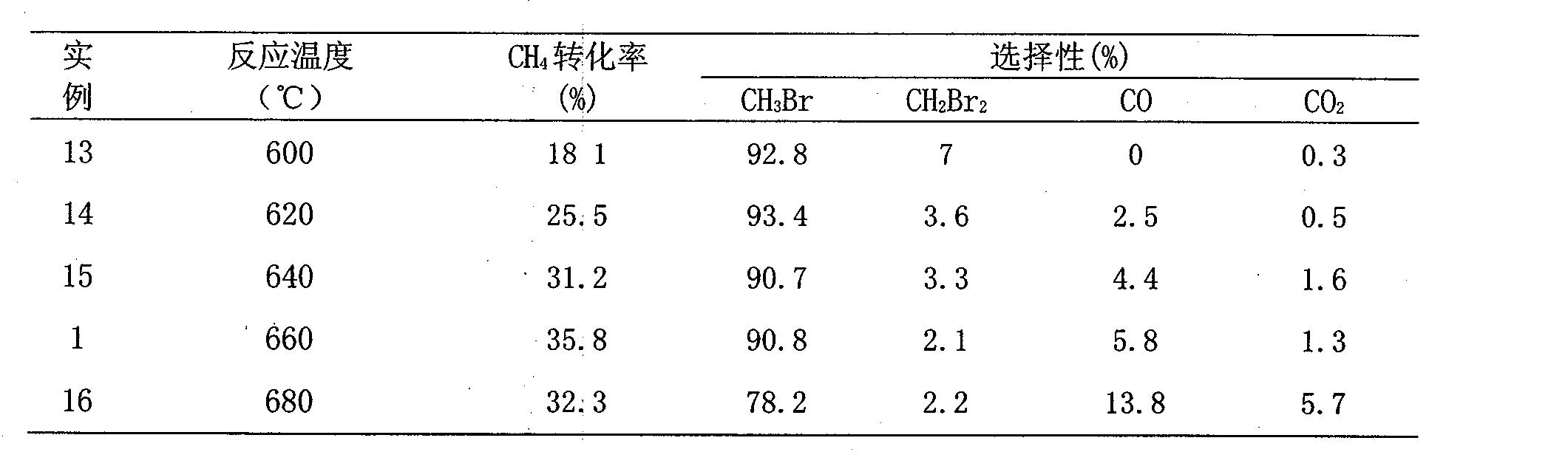 Figure CN101284232BD00091