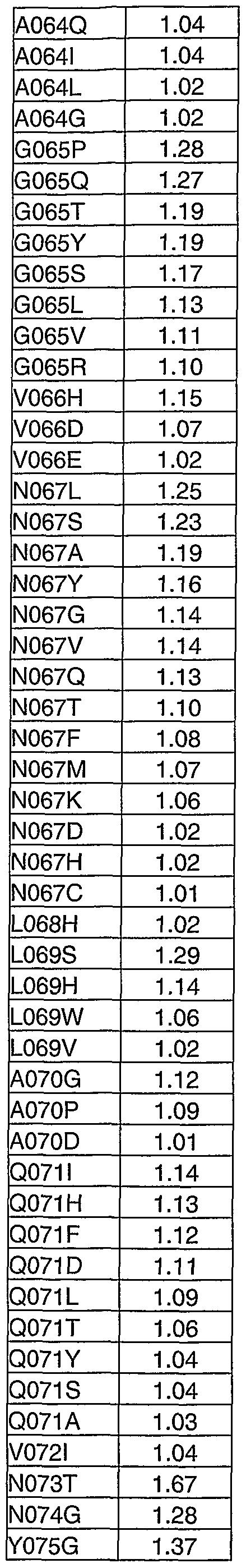 Figure imgf000284_0002