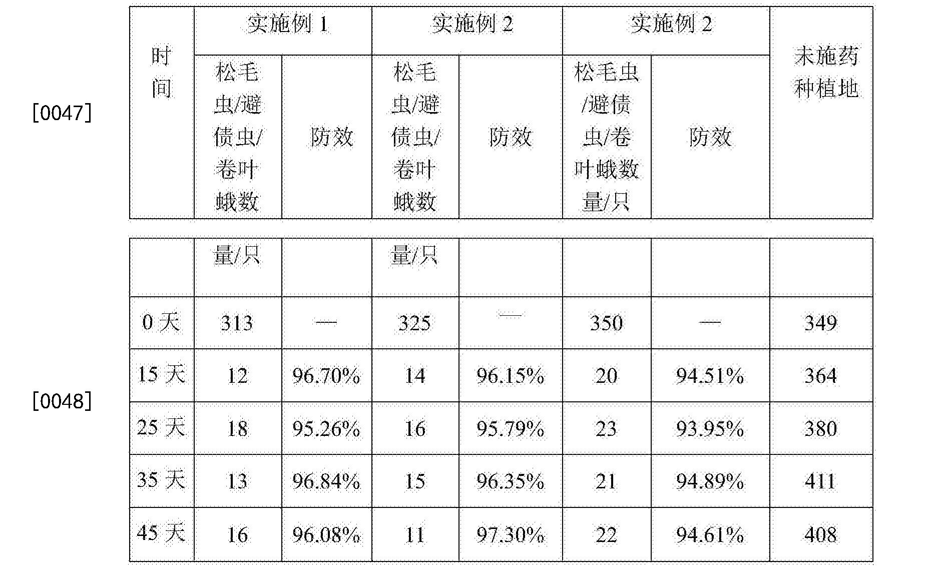 Figure CN107409908AD00072