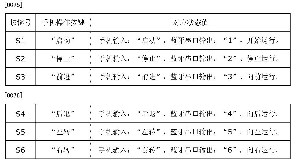 Figure CN104679005AD00091