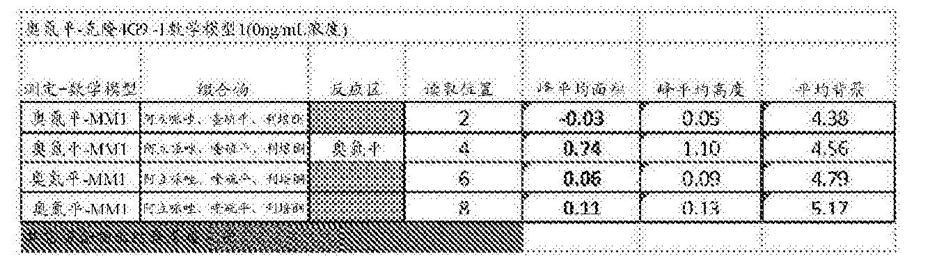 Figure CN106928369AD00221