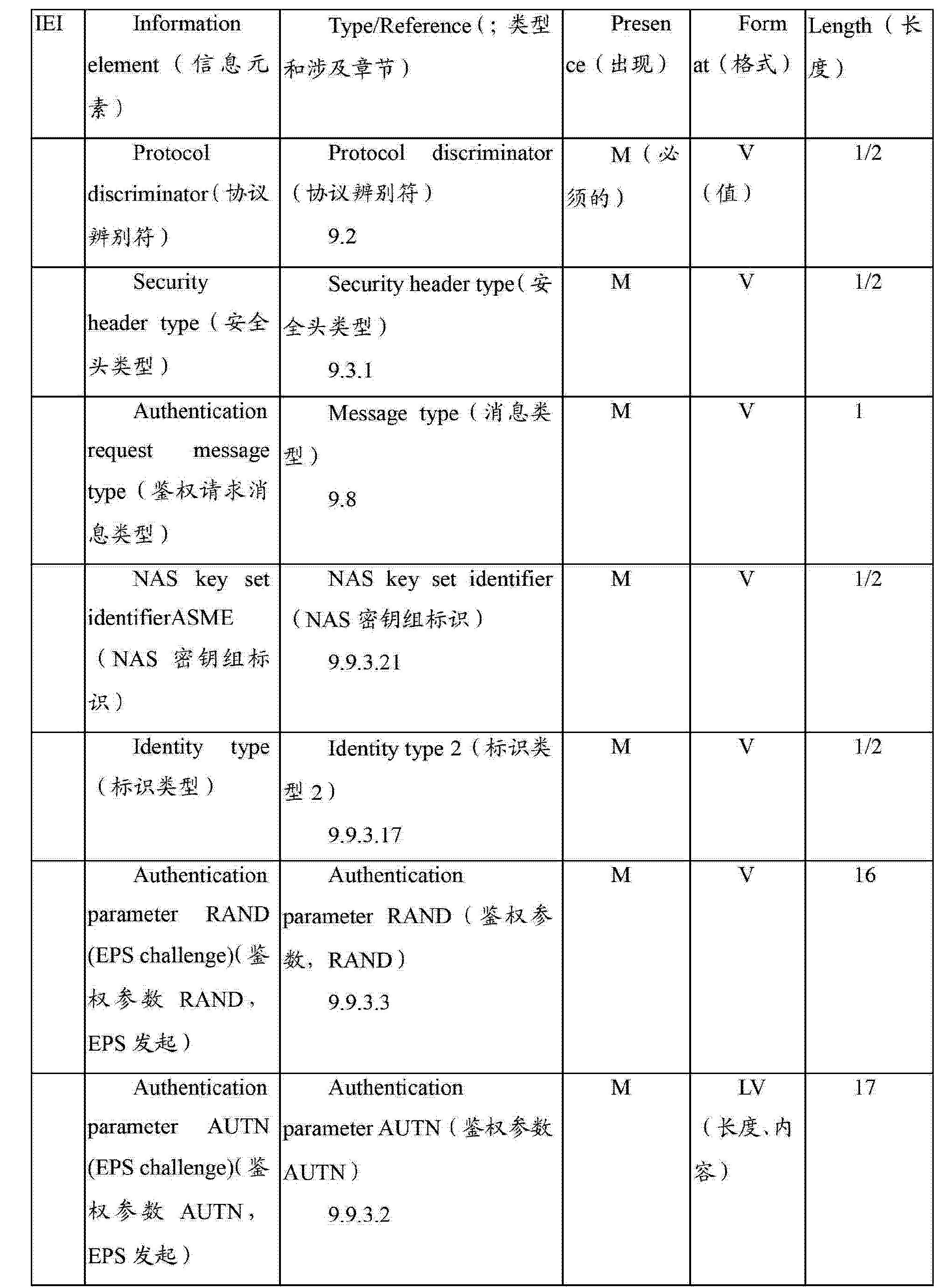 Figure CN102917332BD00091