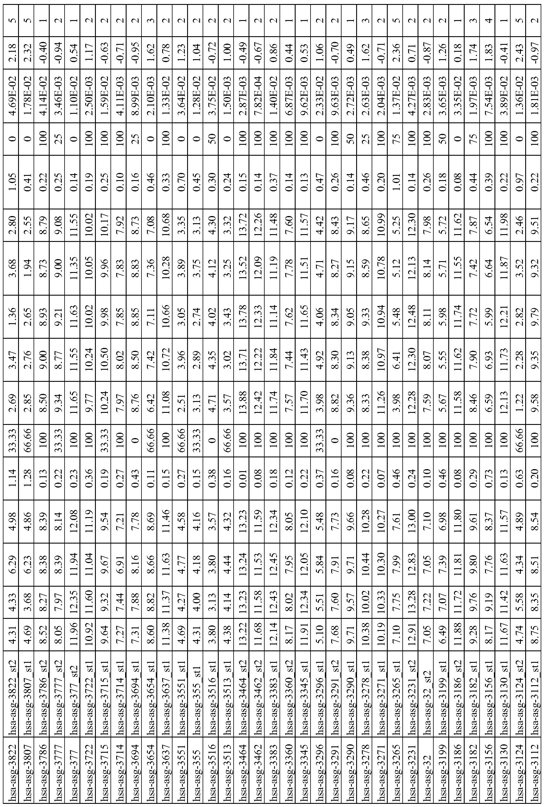 Figure imgf000425_0001