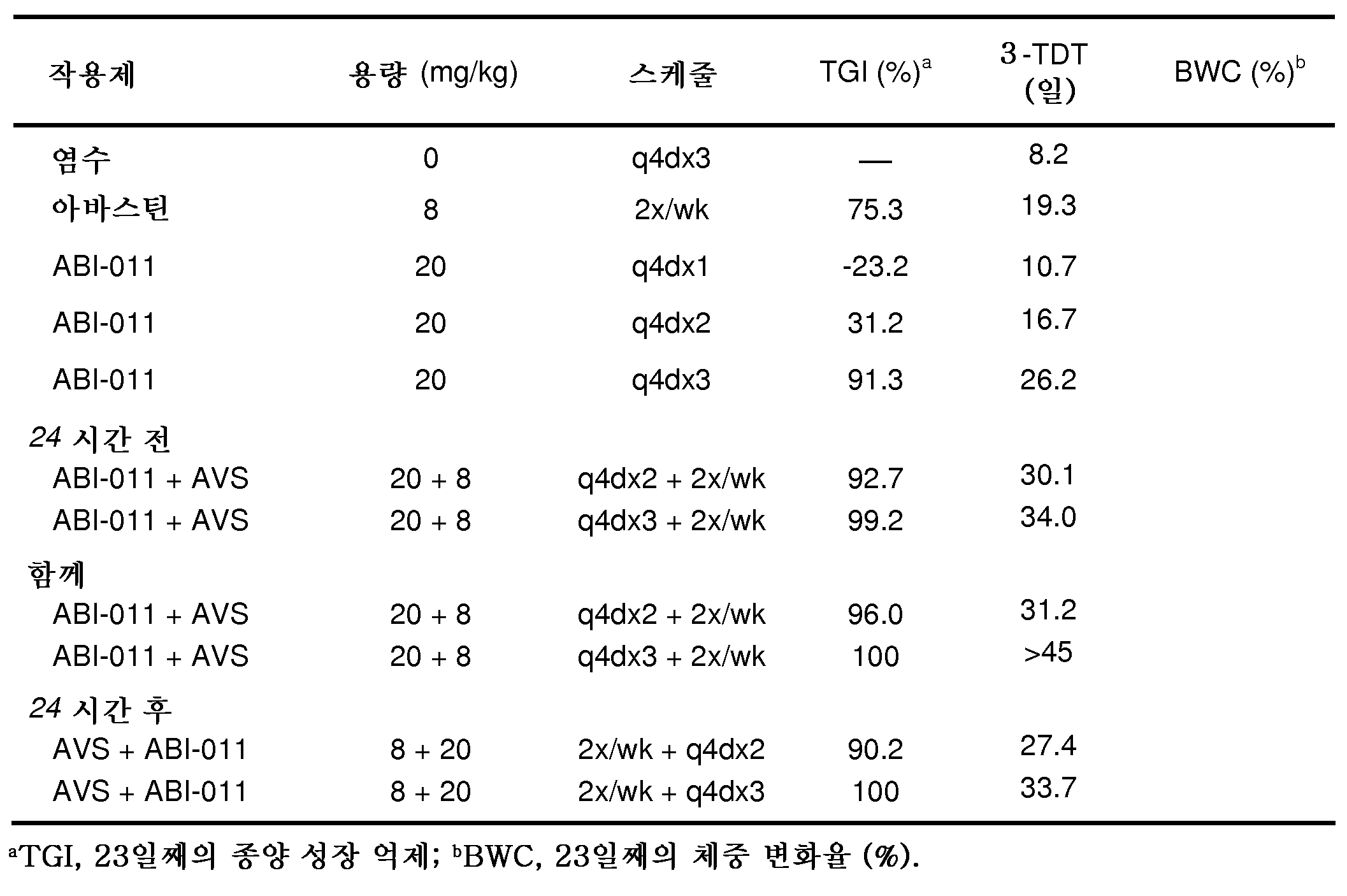 Figure 112011079155520-pct00008
