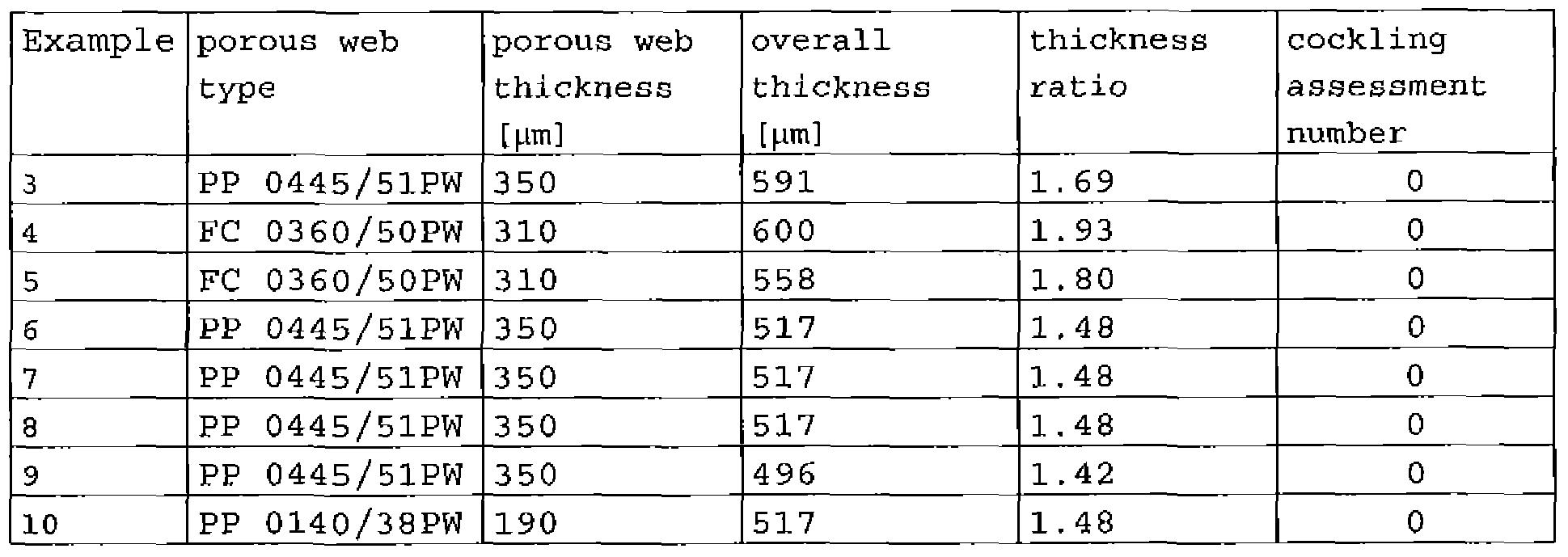 Figure imgf000028_0002