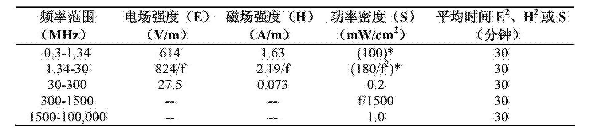 Figure CN103187629BD00081