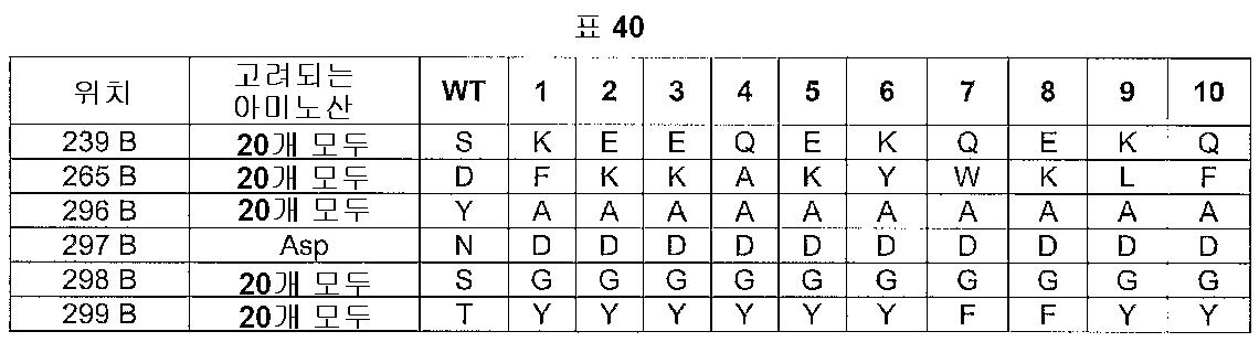 Figure 112005016313609-pct00044
