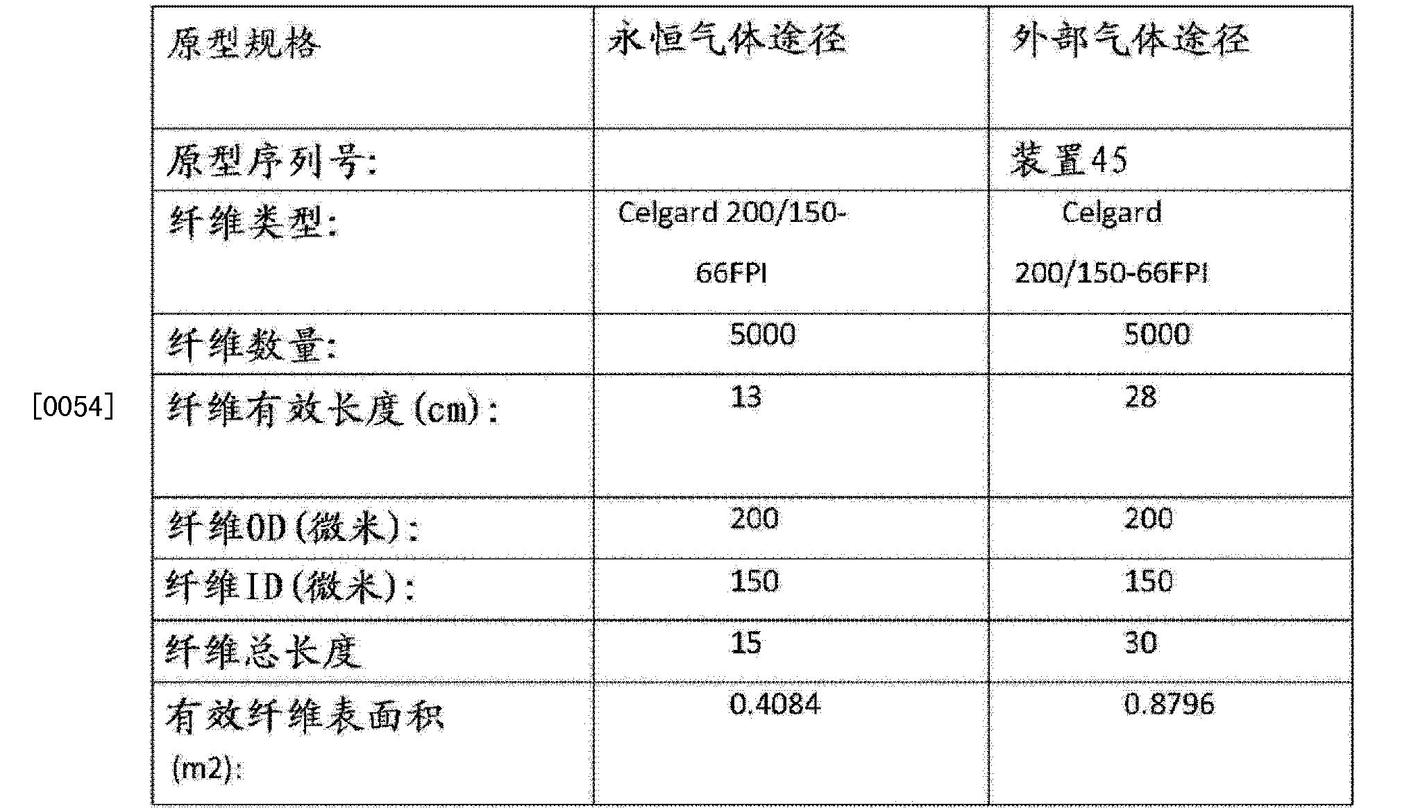 Figure CN102711865BD00102
