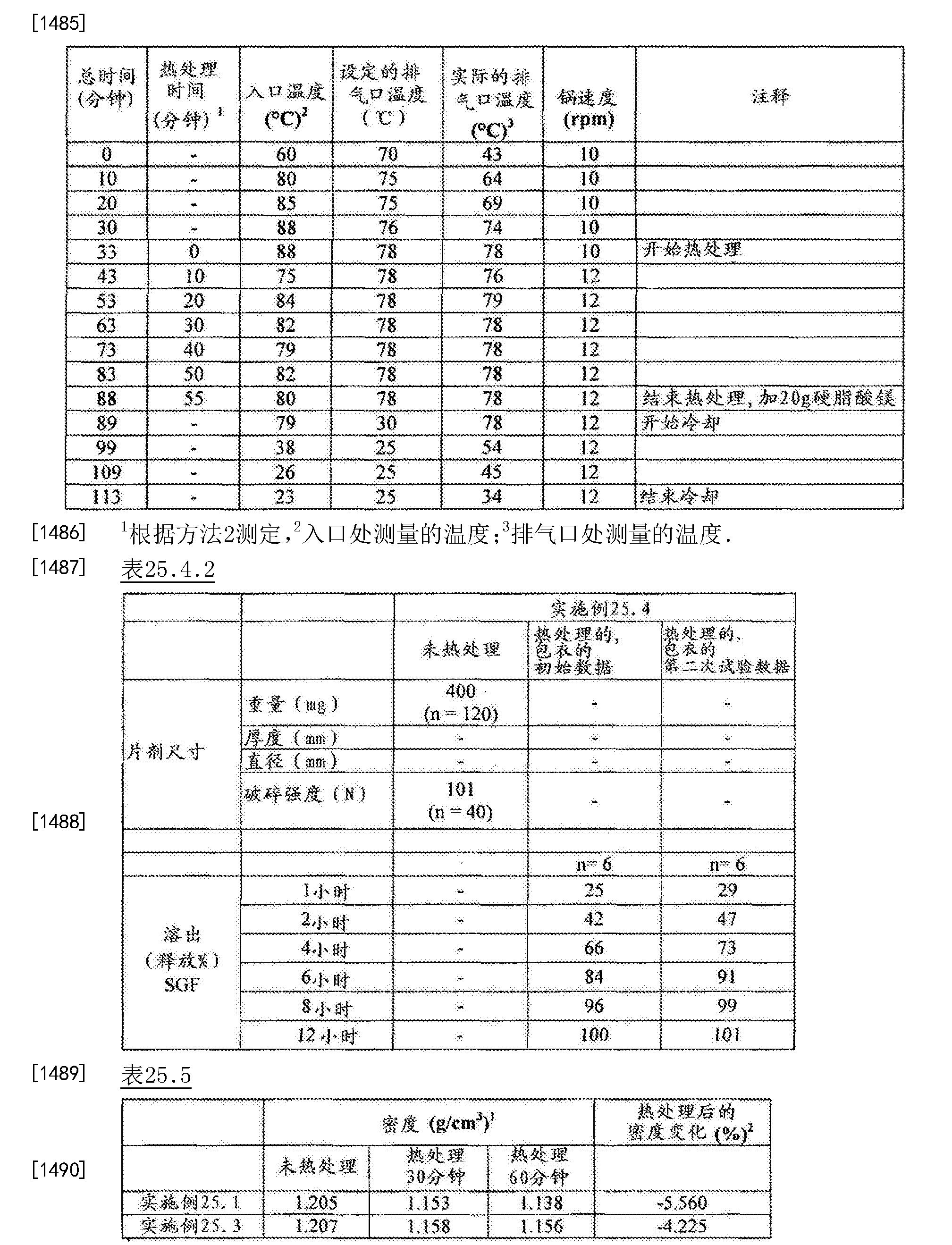 Figure CN102688241BD01431