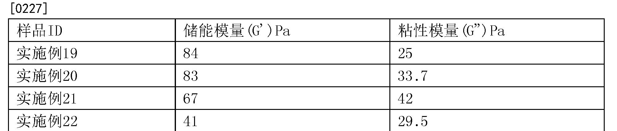 Figure CN108379112AD00331