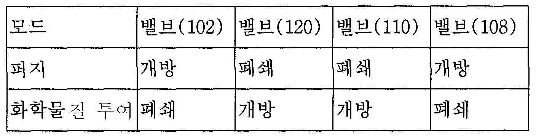 Figure 112010003575780-pct00047