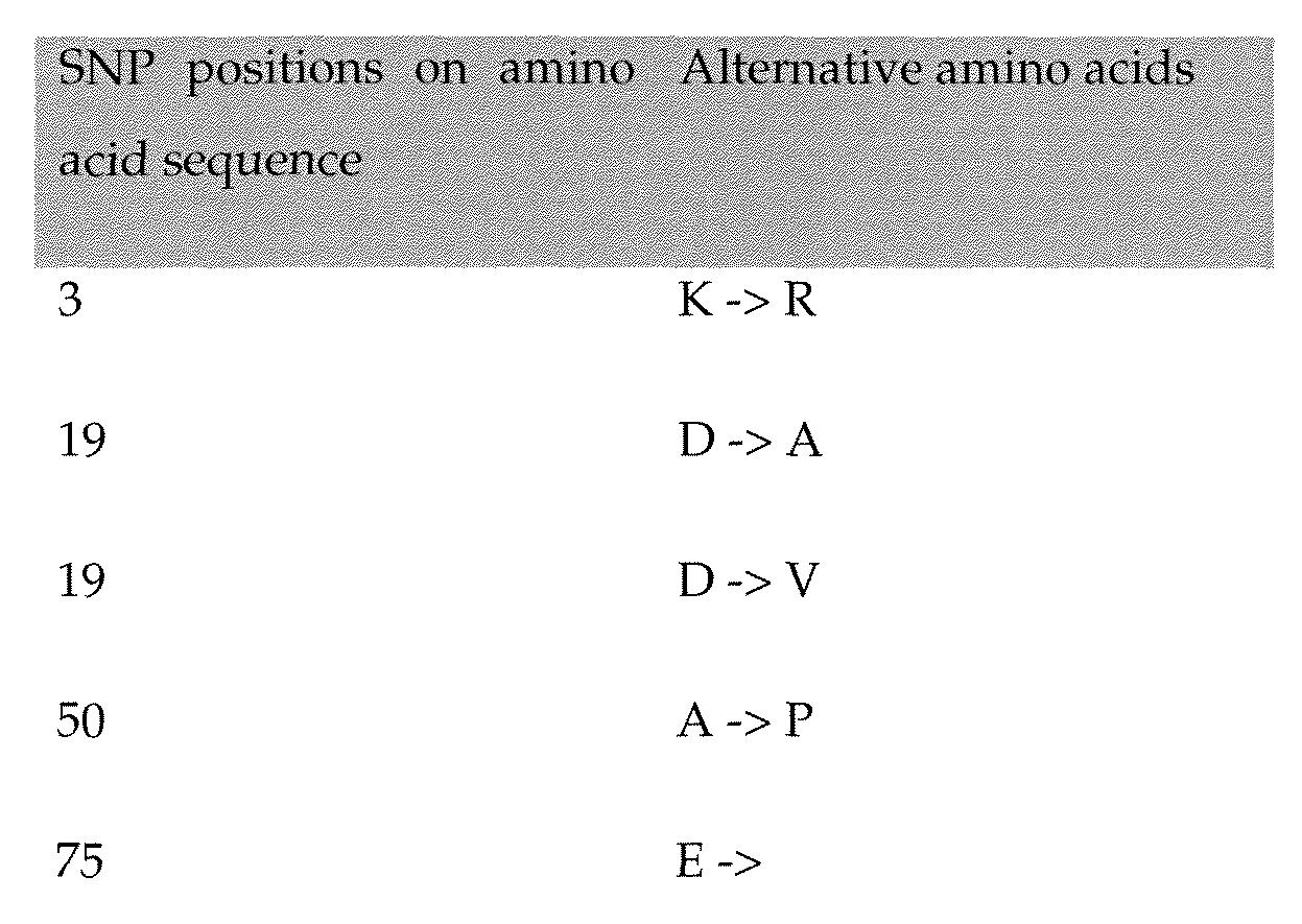Figure imgf000453_0001