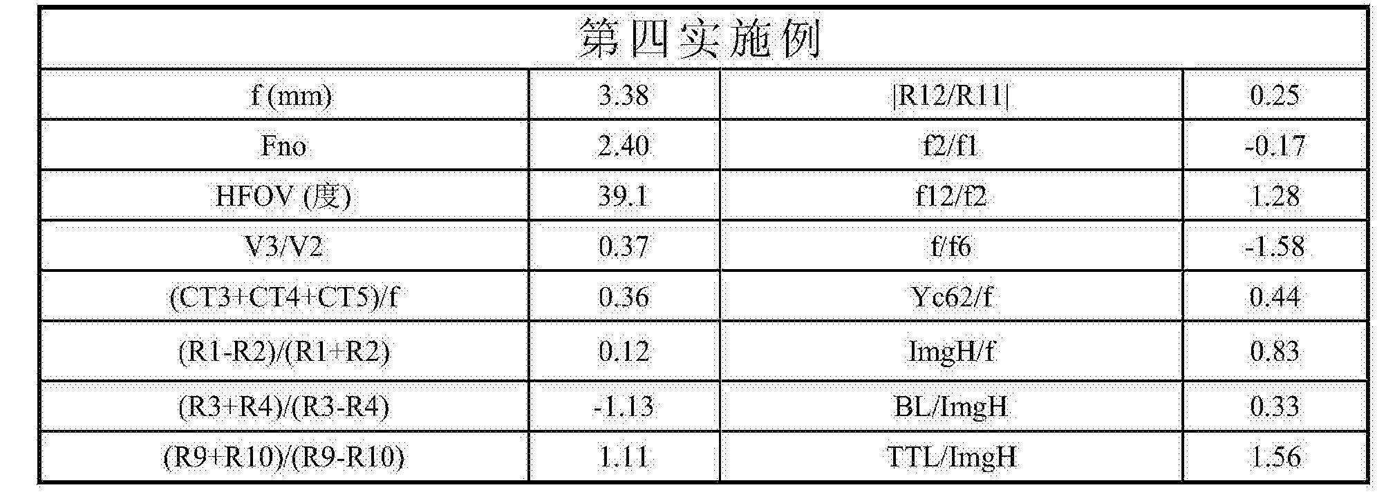 Figure CN105572844BD00222