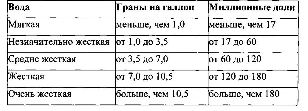 Figure 00000155