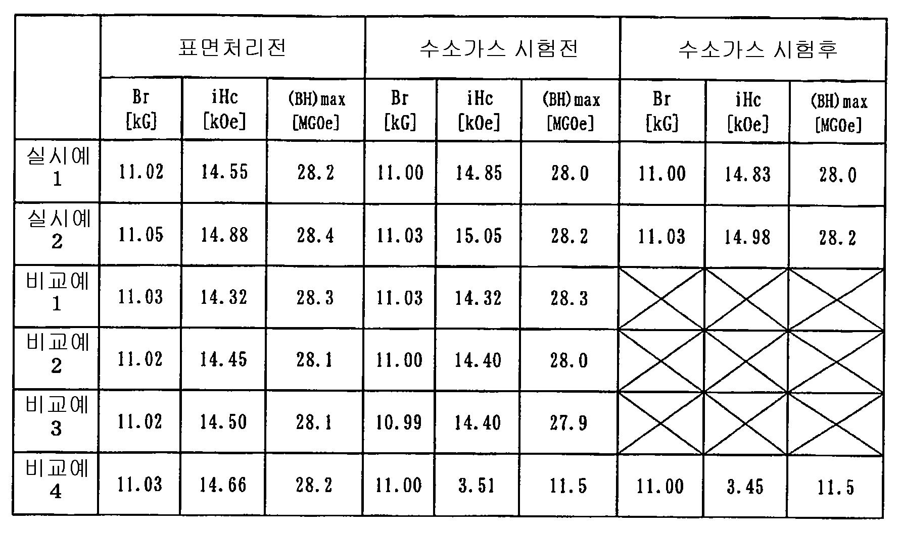 Figure 112004027437911-pct00002