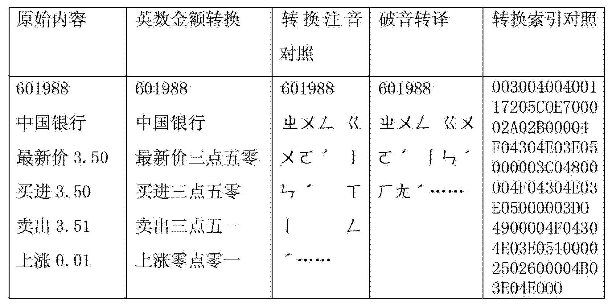 Figure CN103578033AD00061