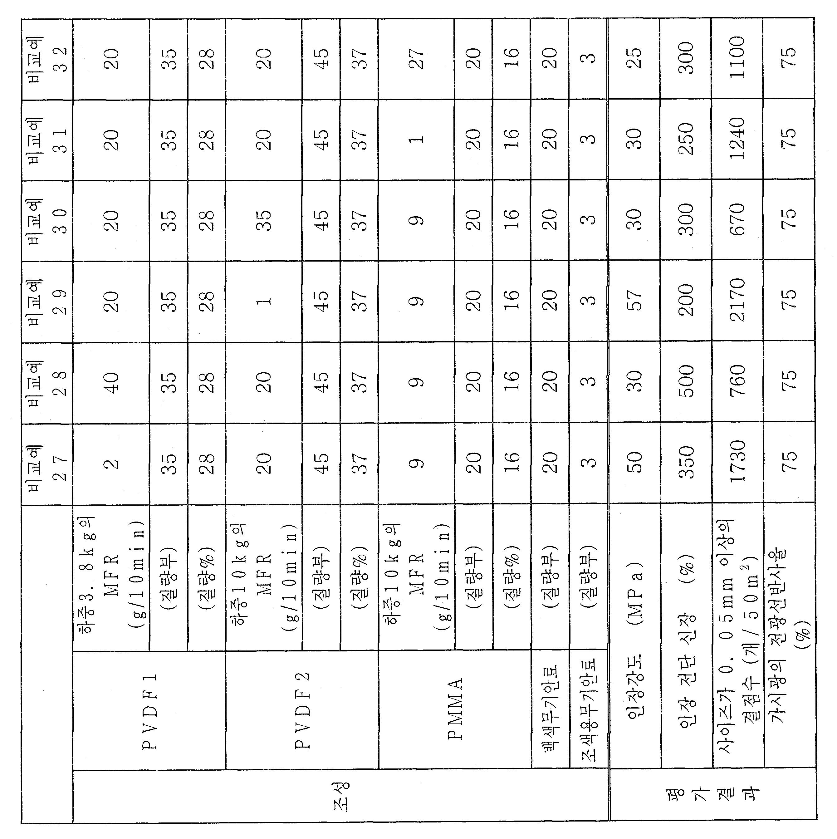 Figure 112012020808443-pct00006