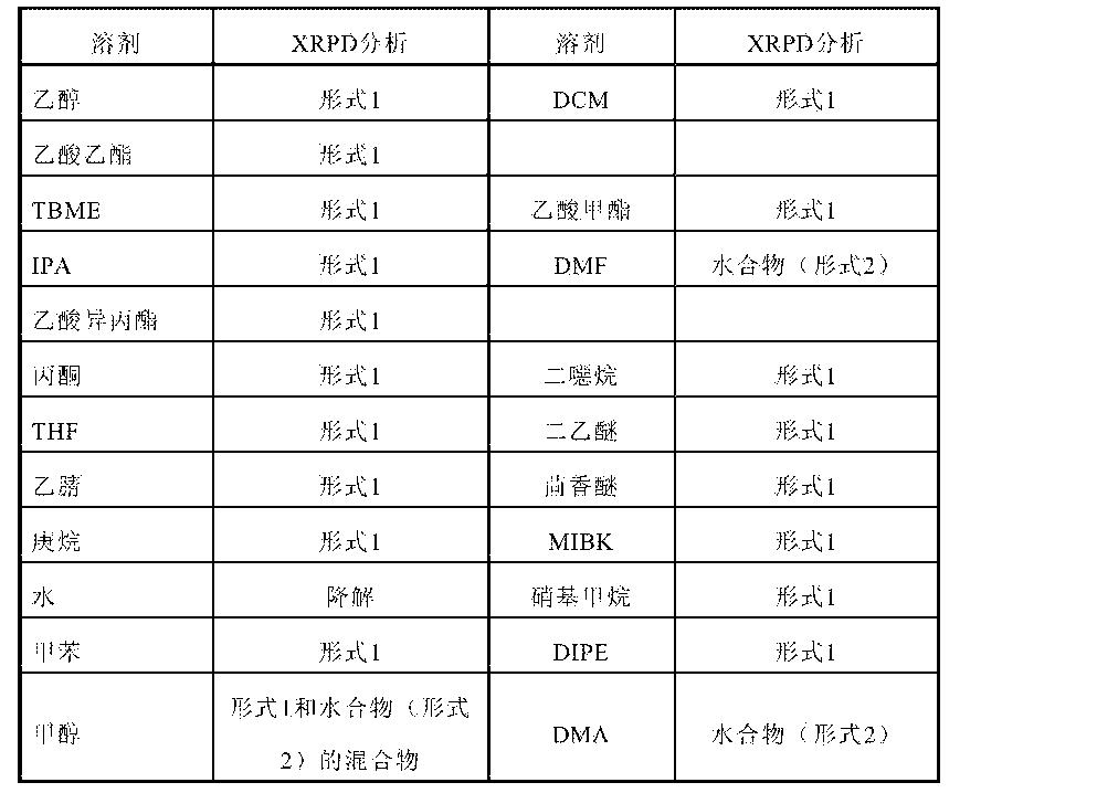Figure CN103550159BD00261