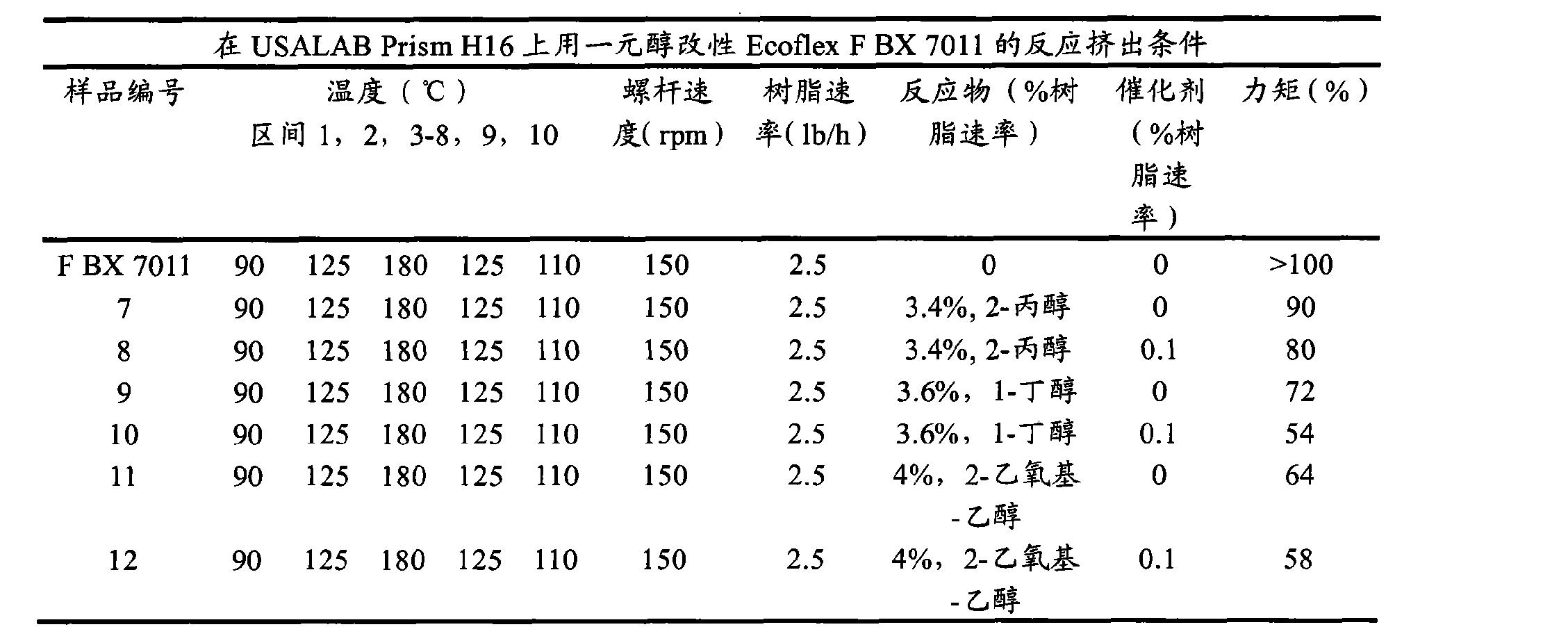 Figure CN101784711BD00202