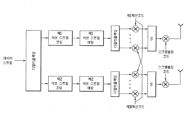 Figure R1020030068307