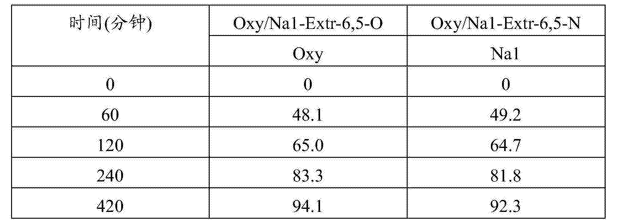 Figure CN107669681AD00152