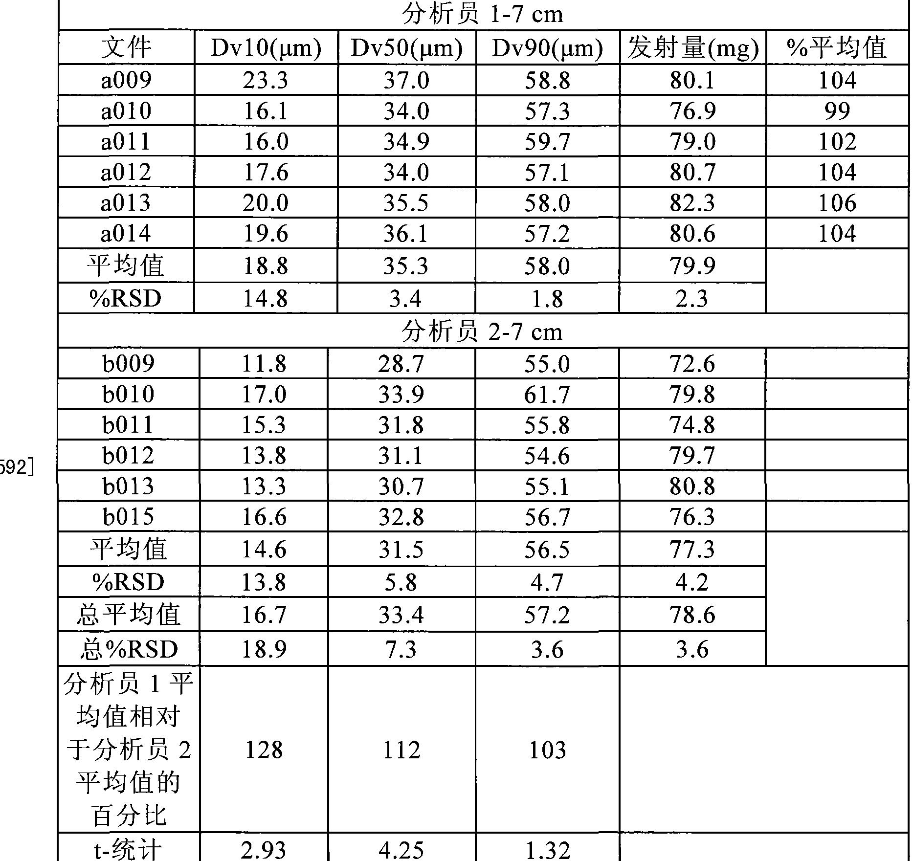 Figure CN101378735BD00541
