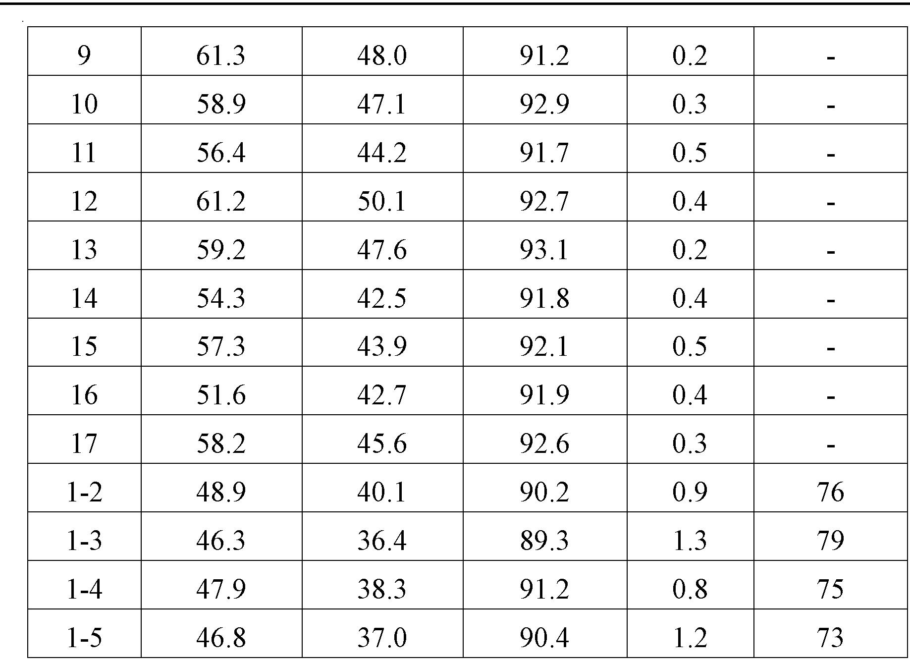 Figure CN102153958AD00131