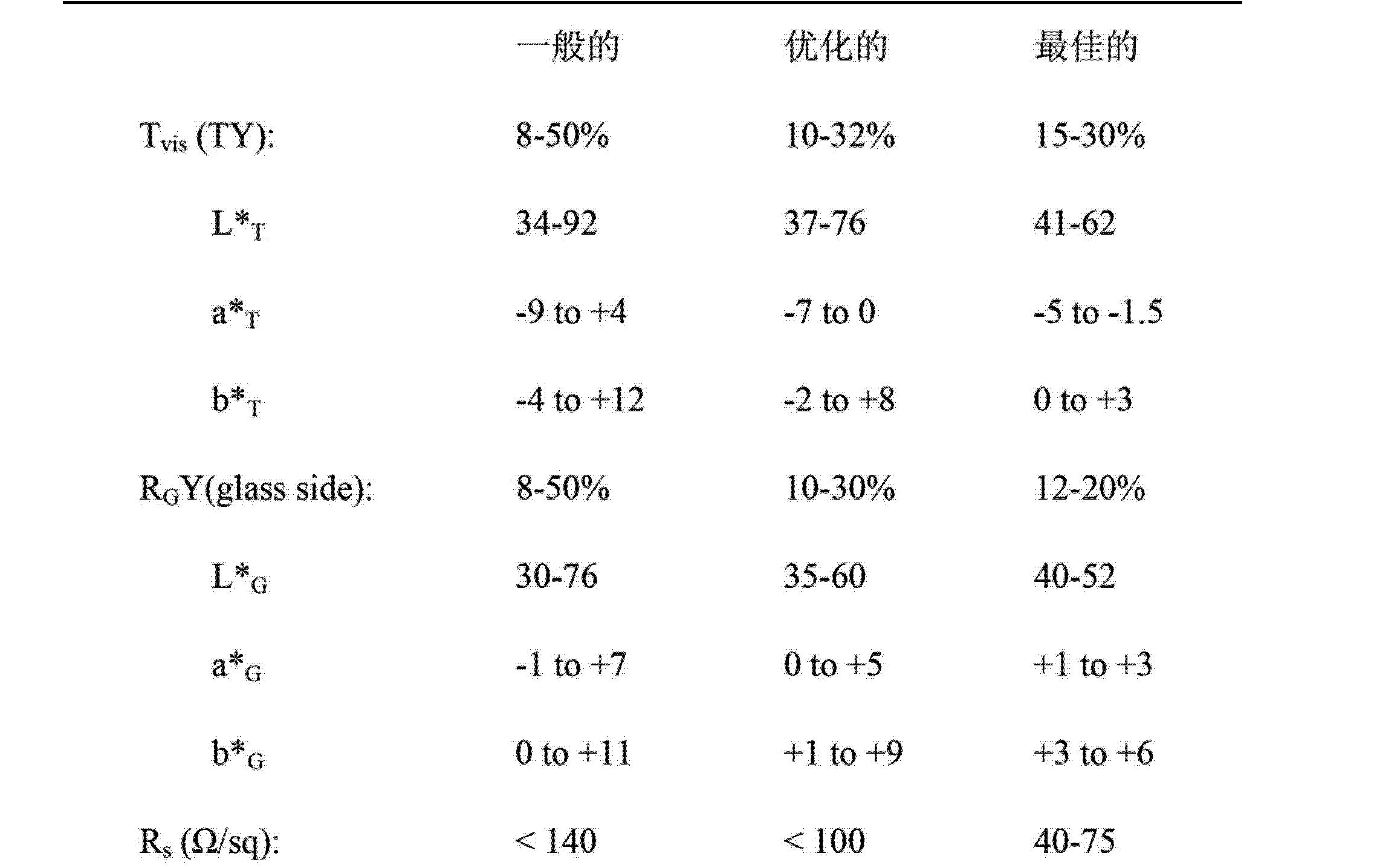 Figure CN103429548AD00101