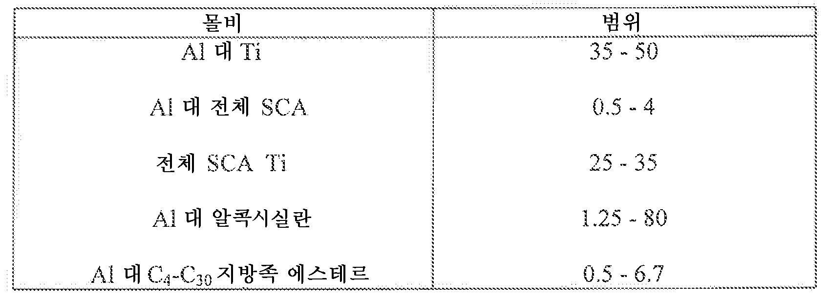 Figure 112010018268077-pct00005