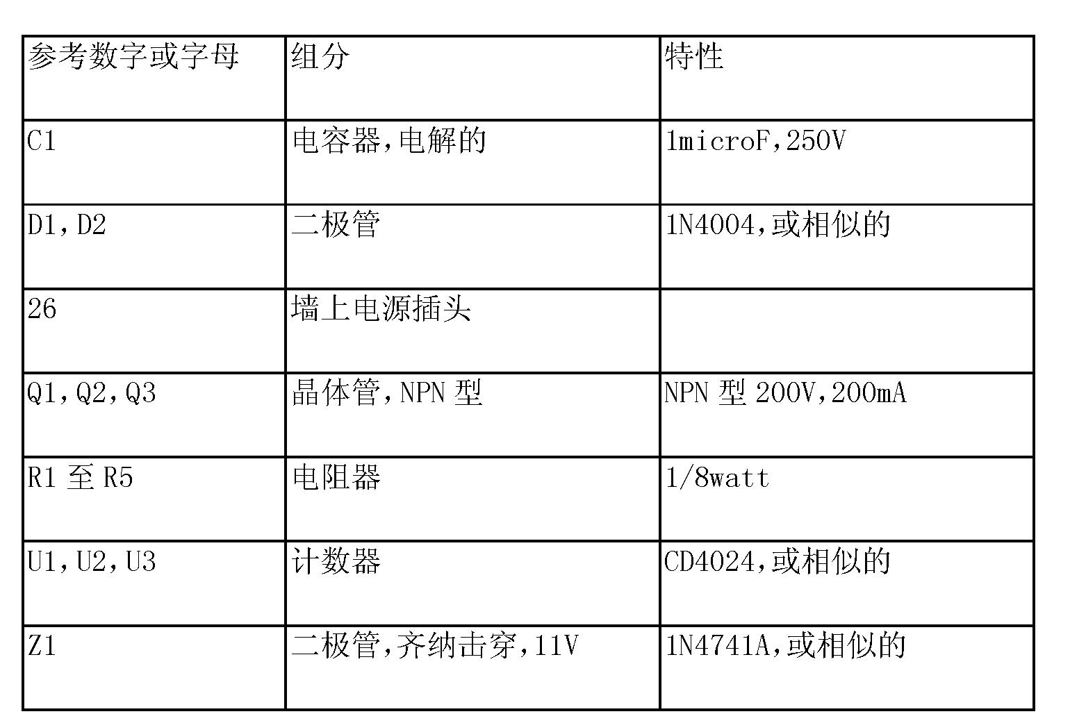 Figure CN101264333BD00251