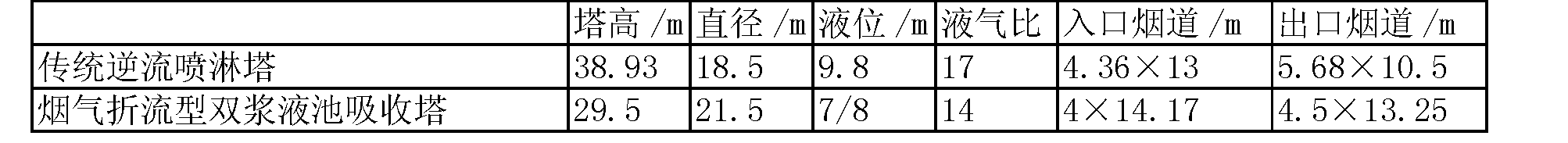 Figure CN102350198AD00061