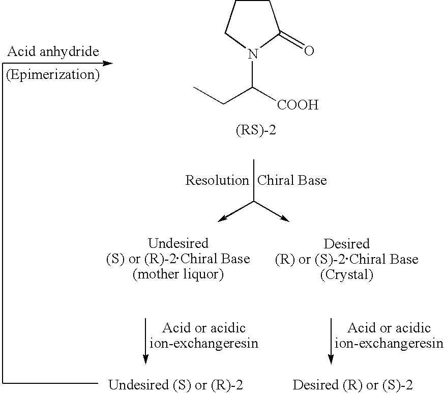 Figure US07902380-20110308-C00007
