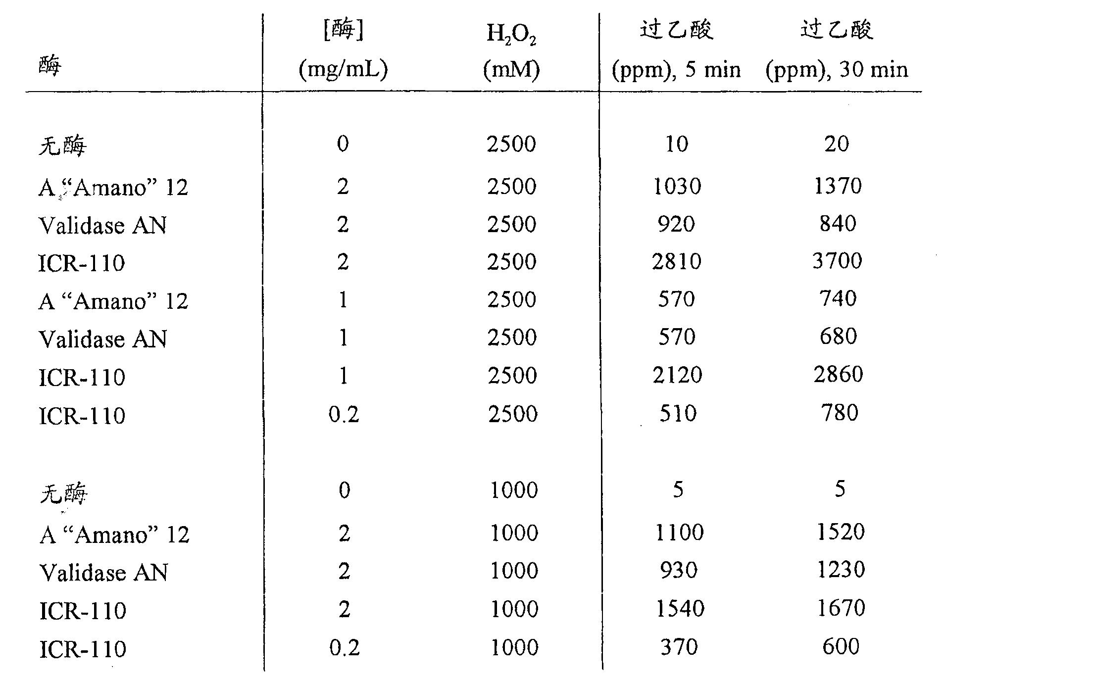 Figure CN101166828BD00401