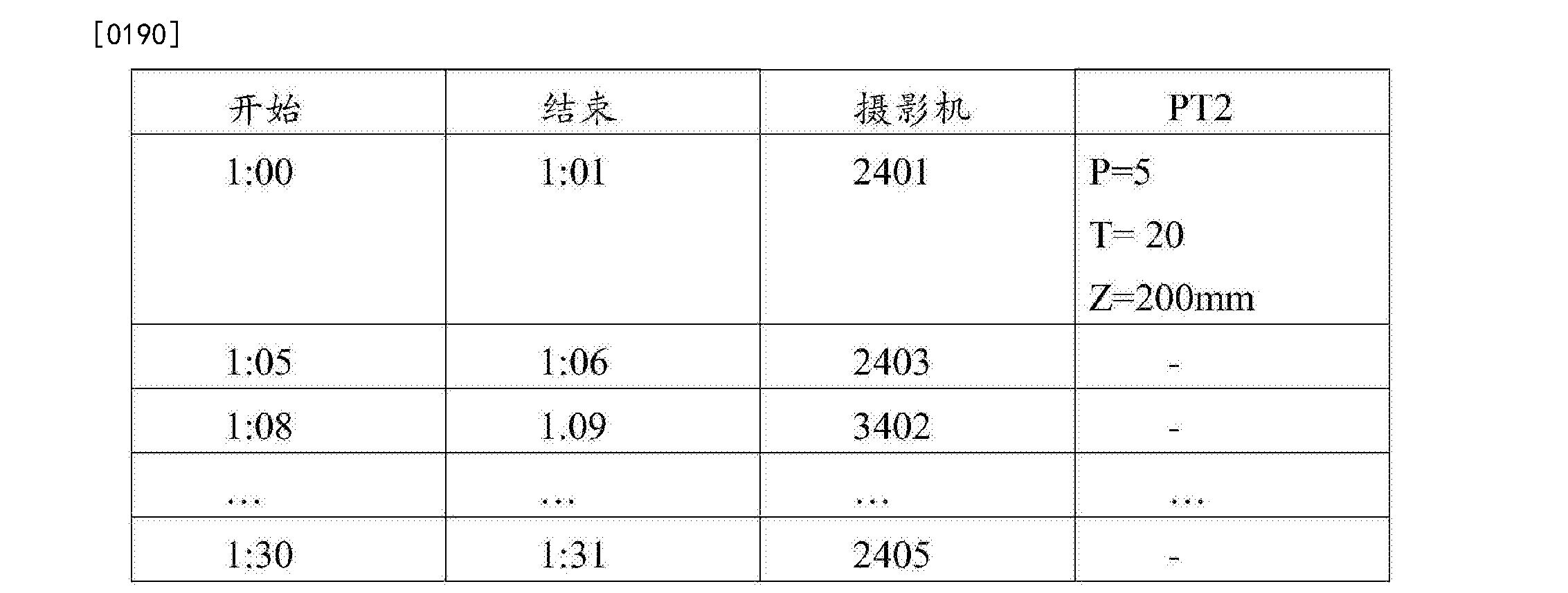 Figure CN106169215AD00281