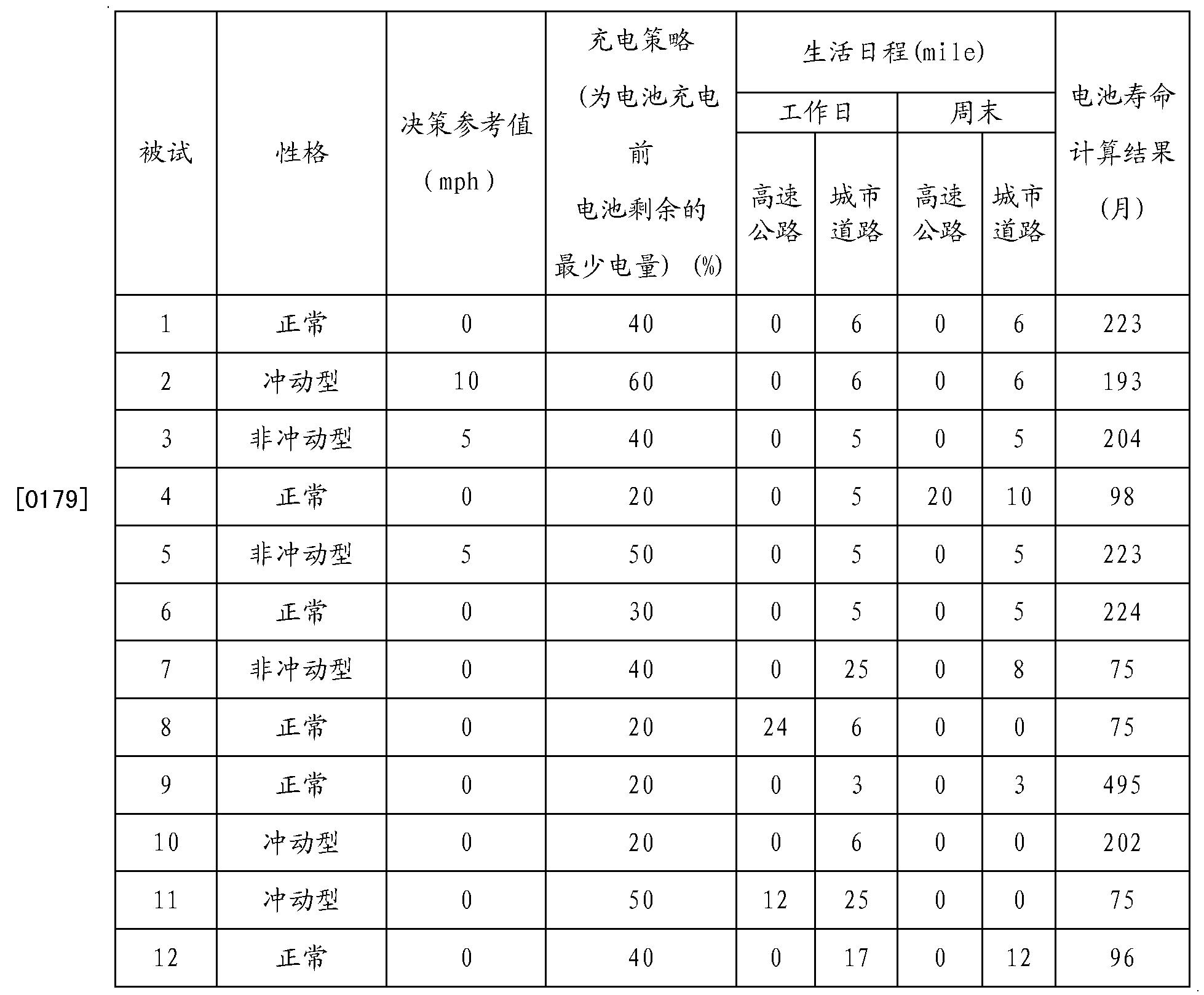 Figure CN103033752BD00173