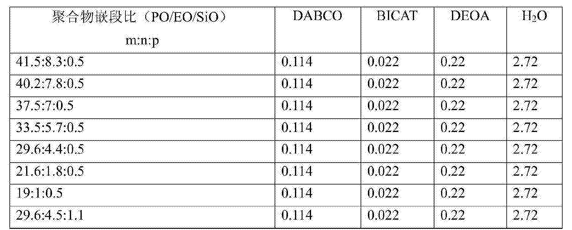 Figure CN106963514AD00371
