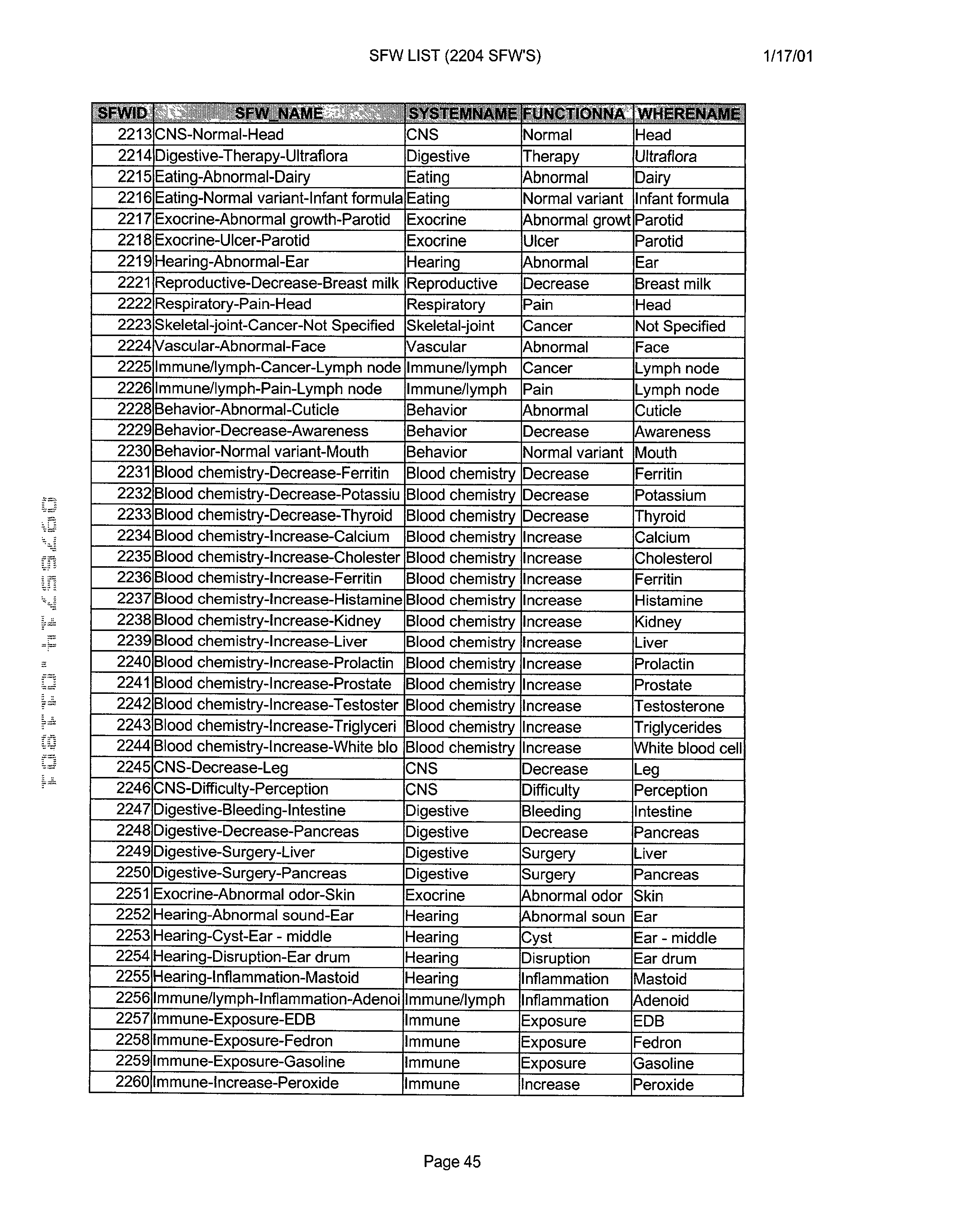 Figure US20030061072A1-20030327-P00897