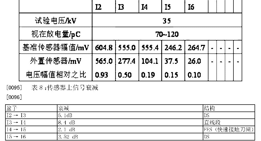 Figure CN103197212BD00121